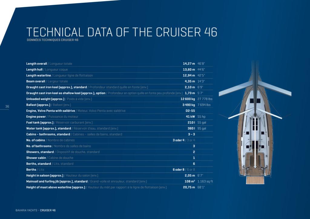 Detalii-tehnice-Inchiriere-Petreceri-Croaziere-Vacante-Yacht-Bavaria-Cruise46_10